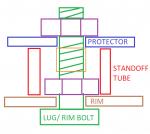 LMTVRimProtector.png